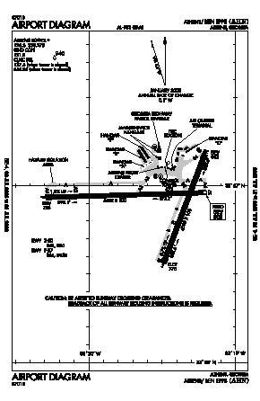 Athens/ben Epps Airport (AHN) diagram