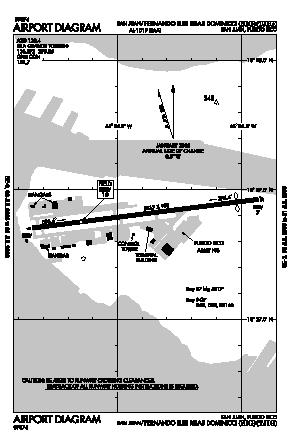 Fernando Luis Ribas Dominicci Airport (SIG) diagram