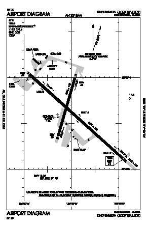 King Salmon Airport (AKN) diagram