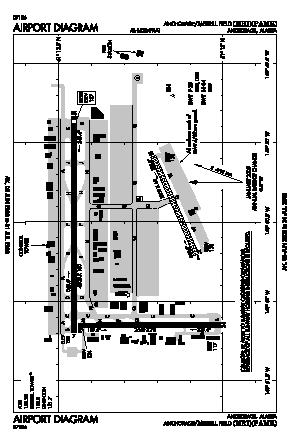 Merrill Field Airport (MRI) diagram