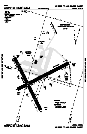Whiting Field Nas South Airport (NDZ) diagram