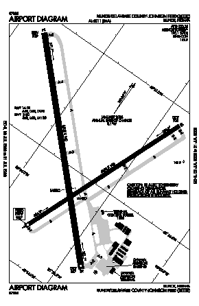 Delaware County Regional Airport (MIE) diagram