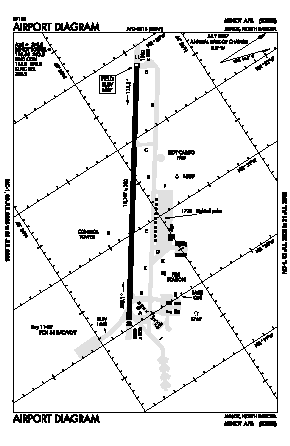 Minot Afb Airport (MIB) diagram