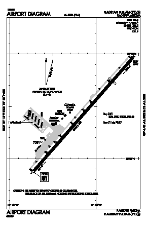 Flagstaff Pulliam Airport (FLG) diagram