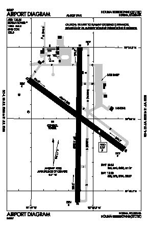 Houma-terrebonne Airport (HUM) diagram