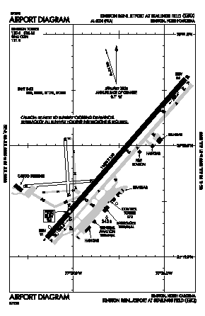 Kinston Regional Jetport At Stallings Fld Airport (ISO) diagram