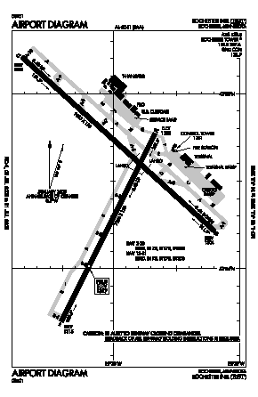 Rochester International Airport (RST) diagram