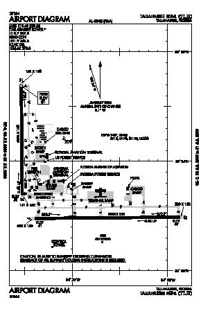Tallahassee Regional Airport (TLH) diagram
