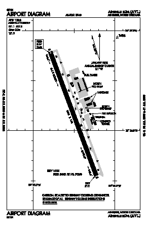 Asheville Regional Airport (AVL) diagram