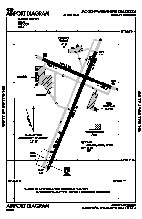 Mc Kellar-sipes Regional Airport (MKL) diagram