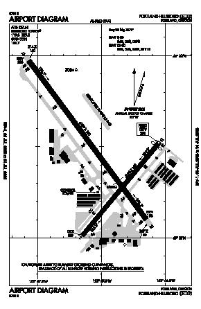 Portland-hillsboro Airport (HIO) diagram