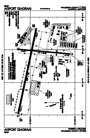 Waukesha County Airport (UES) diagram