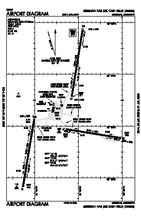 Meridian Nas /mc Cain Field/ Airport (NMM) diagram