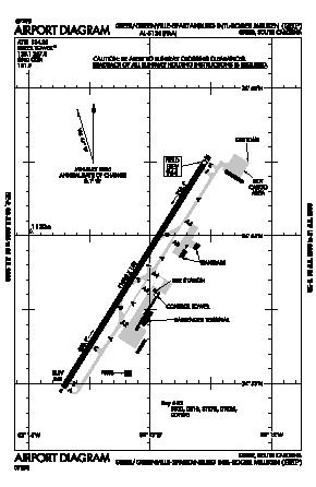 Greenville Spartanburg International Airport (GSP) diagram