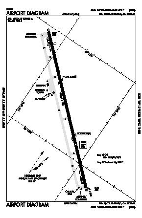 San Nicolas Island Nolf Airport (NSI) diagram