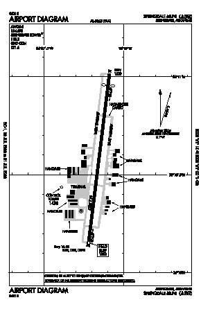 Springdale Municipal Airport (ASG) diagram