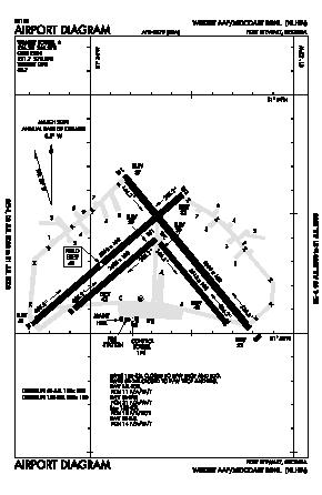 Wright Aaf (fort Stewart)/midcoast Regional Airport (LHW) diagram