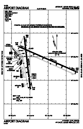 St Louis Regional Airport (ALN) diagram