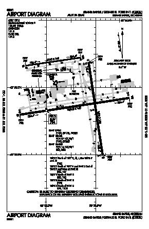 Gerald R. Ford International Airport (GRR) diagram