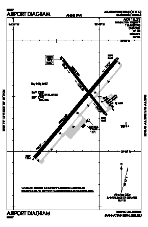 Manhattan Regional Airport (MHK) diagram