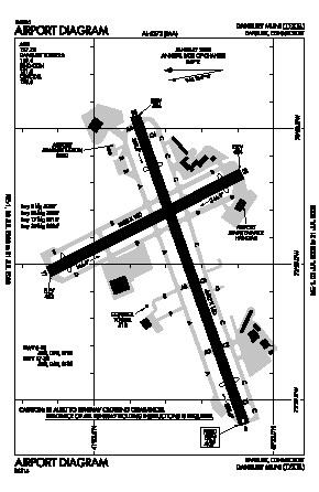 Danbury Municipal Airport (DXR) diagram