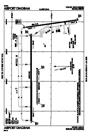 Elkhart Municipal Airport (EKM) diagram