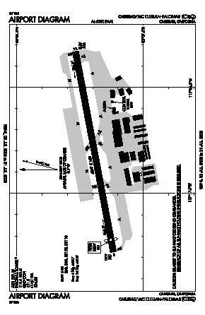 Mc Clellan-palomar Airport (CRQ) diagram