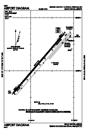 Grand Canyon National Park Airport (GCN) diagram