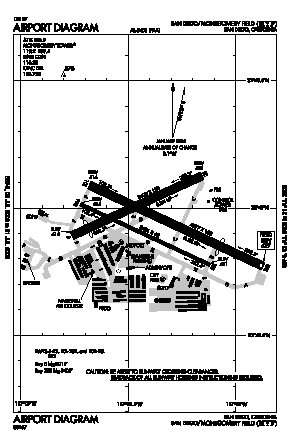 Montgomery Field Airport (MYF) diagram