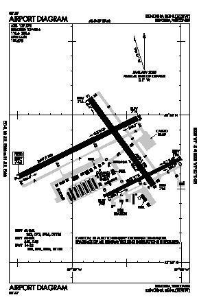 Kenosha Regional Airport (ENW) diagram
