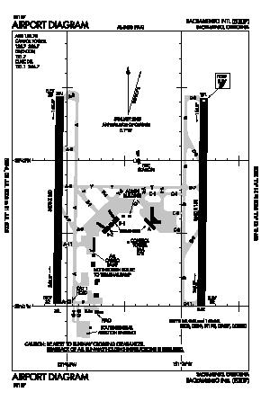 Sacramento International Airport (SMF) diagram