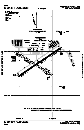 Ann Arbor Municipal Airport (ARB) diagram