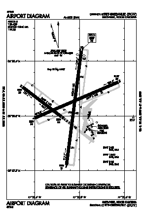 Pitt-greenville Airport (PGV) diagram