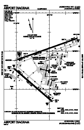 Jacksonville International Airport (JAX) diagram