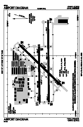 Chino Airport (CNO) diagram
