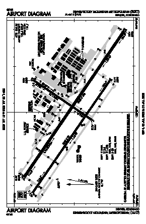 Rocky Mountain Metropolitan Airport (BJC) diagram