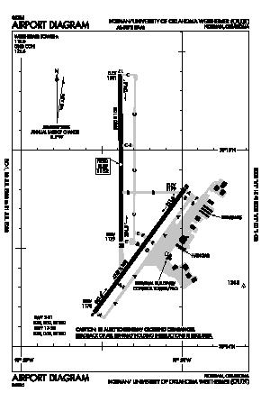 University Of Oklahoma Westheimer Airport (OUN) diagram