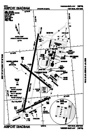 Wheeler-sack Aaf Airport (GTB) diagram