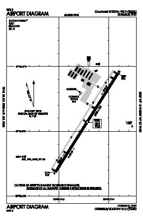 Bolton Field Airport (TZR) diagram