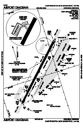 Camp Pendleton Mcas (munn Field) Airport (NFG) diagram