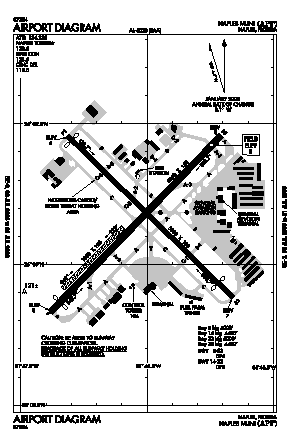 Naples Municipal Airport (APF) diagram