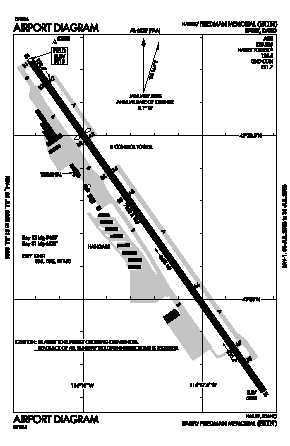 Friedman Memorial Airport (SUN) diagram
