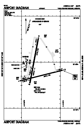 Laguna Aaf (yuma Proving Ground) Airport (LGF) diagram