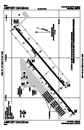 Chandler Municipal Airport (CHD) diagram