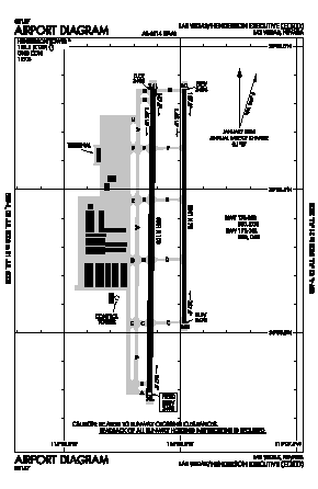 Henderson Executive Airport (HND) diagram