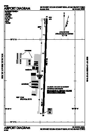 Collin County Regional At Mc Kinney Airport (TKI) diagram