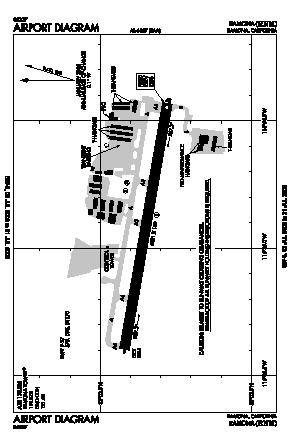 Ramona Airport (RNM) diagram