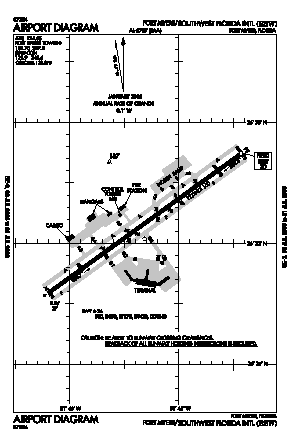 Southwest Florida International Airport (RSW) diagram
