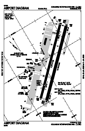 Rickenbacker International Airport (LCK) diagram