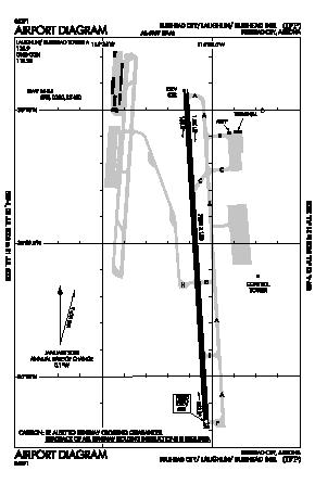 Laughlin/bullhead International Airport (IFP) diagram